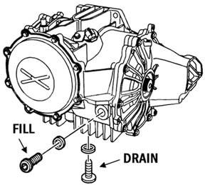 corvette transmission diagram